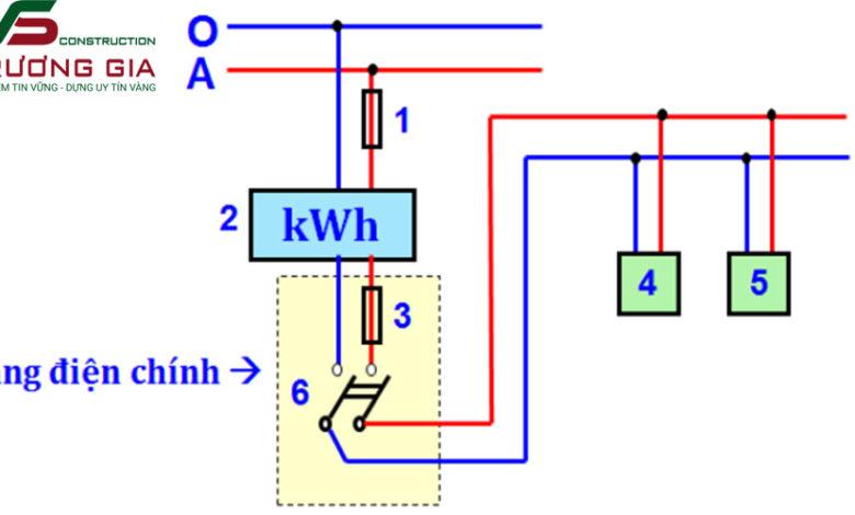 Sơ đồ mạch điện trong gia đình cho nhà dân dụng