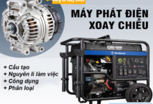 Máy phát điện xoay chiều là thiết bị dùng để làm gì ?