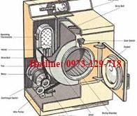 Dịch vụ sửa mã lỗi máy giặt national nội địa nhật toàn tập