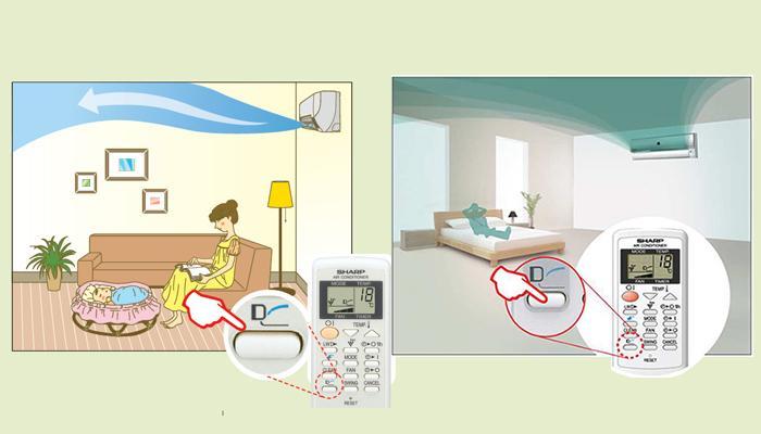 Cần lưu ý các chế độ gió khi chọn mua máy lạnh