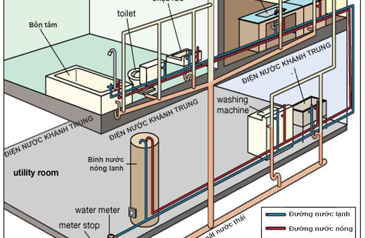 Cách Đi Đường nước nóng lạnh đúng kĩ thuật